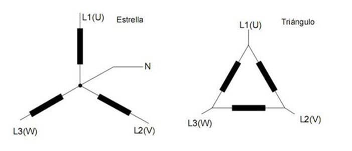 conexiones estrella y triángulo